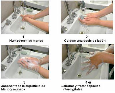 lavarnos las manos